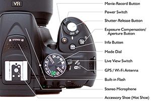 Nikon d5300 käyttöohje